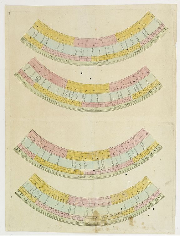 ANONYMOUS -  Horizon ring for globe.
