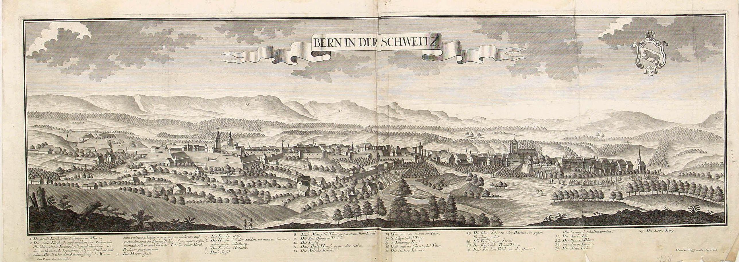 WOLFF, J. Héritiers. -  Bern in der Schweitz.