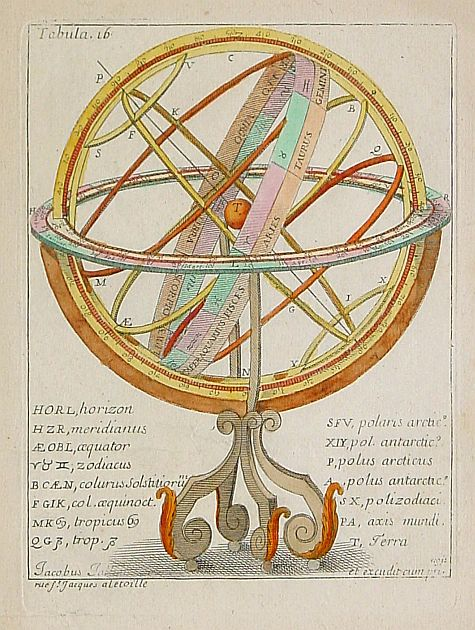 JOLLAIN,J., No title: Armillary sphere., antique map, old maps