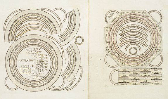 CASSINI, G.M.,  Two sheets for constructing an armillary sphere., antique map, old maps