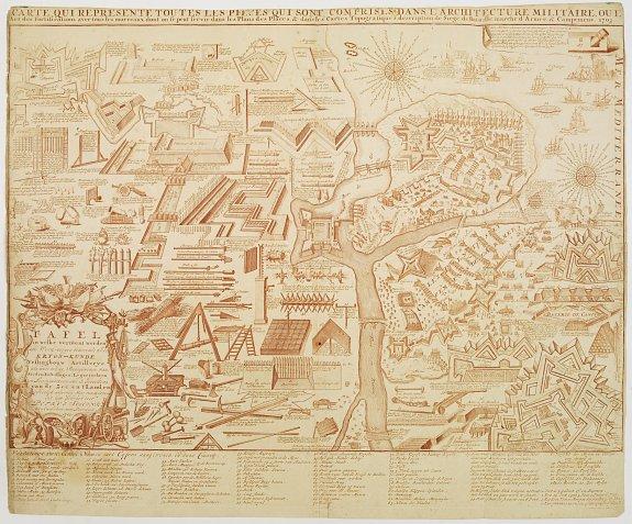 SCHENK, P. -  Tafel in welke vertoont werden alle Werk-tuygen behorende tot de Krygs-kunde..
