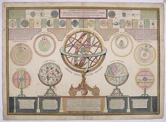 BASSET -  Introduction a la géographie carte des diverses positions de la sphere..