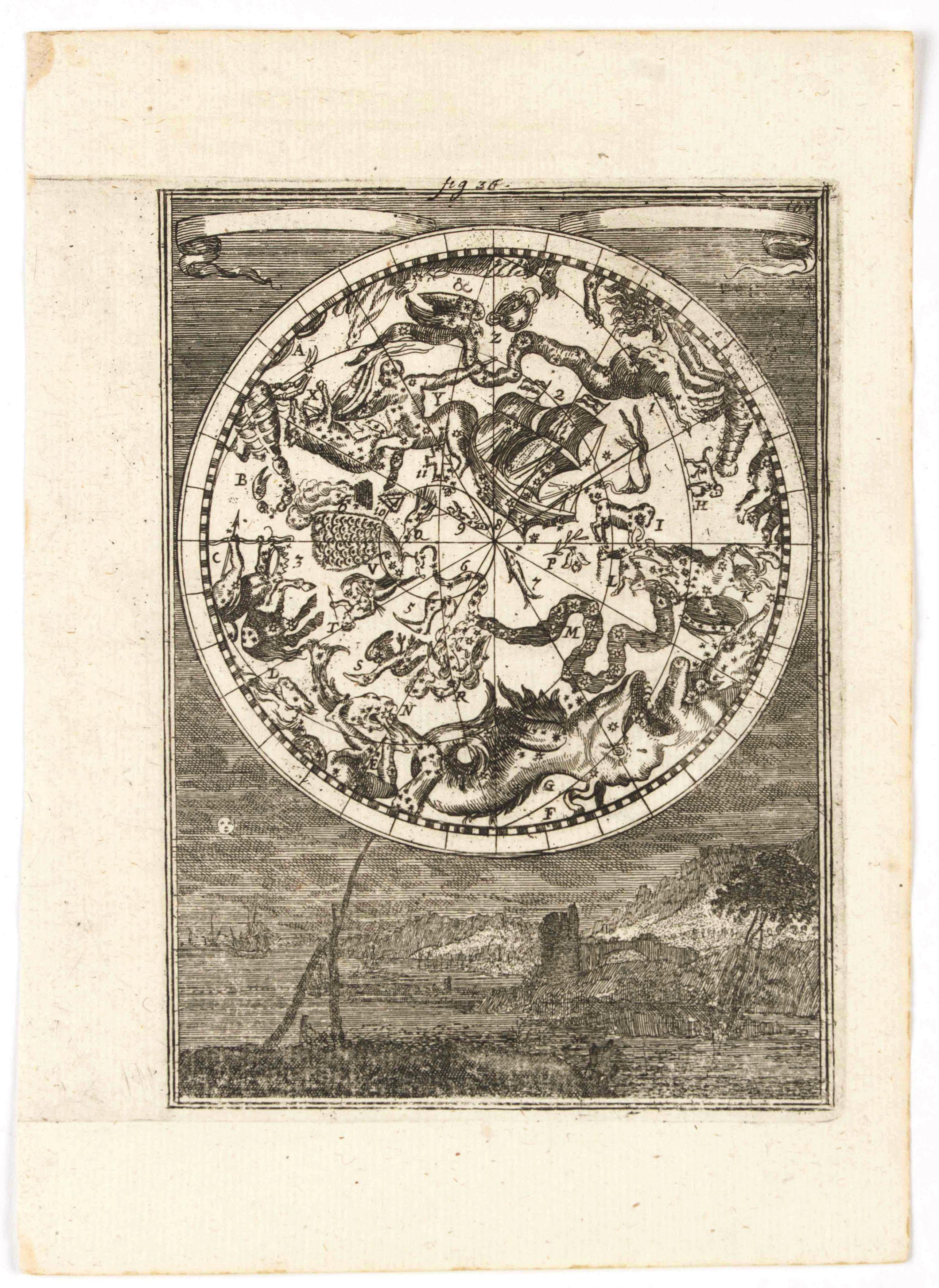 MALLET, A.M. -  (Celestial) Fig. 36.