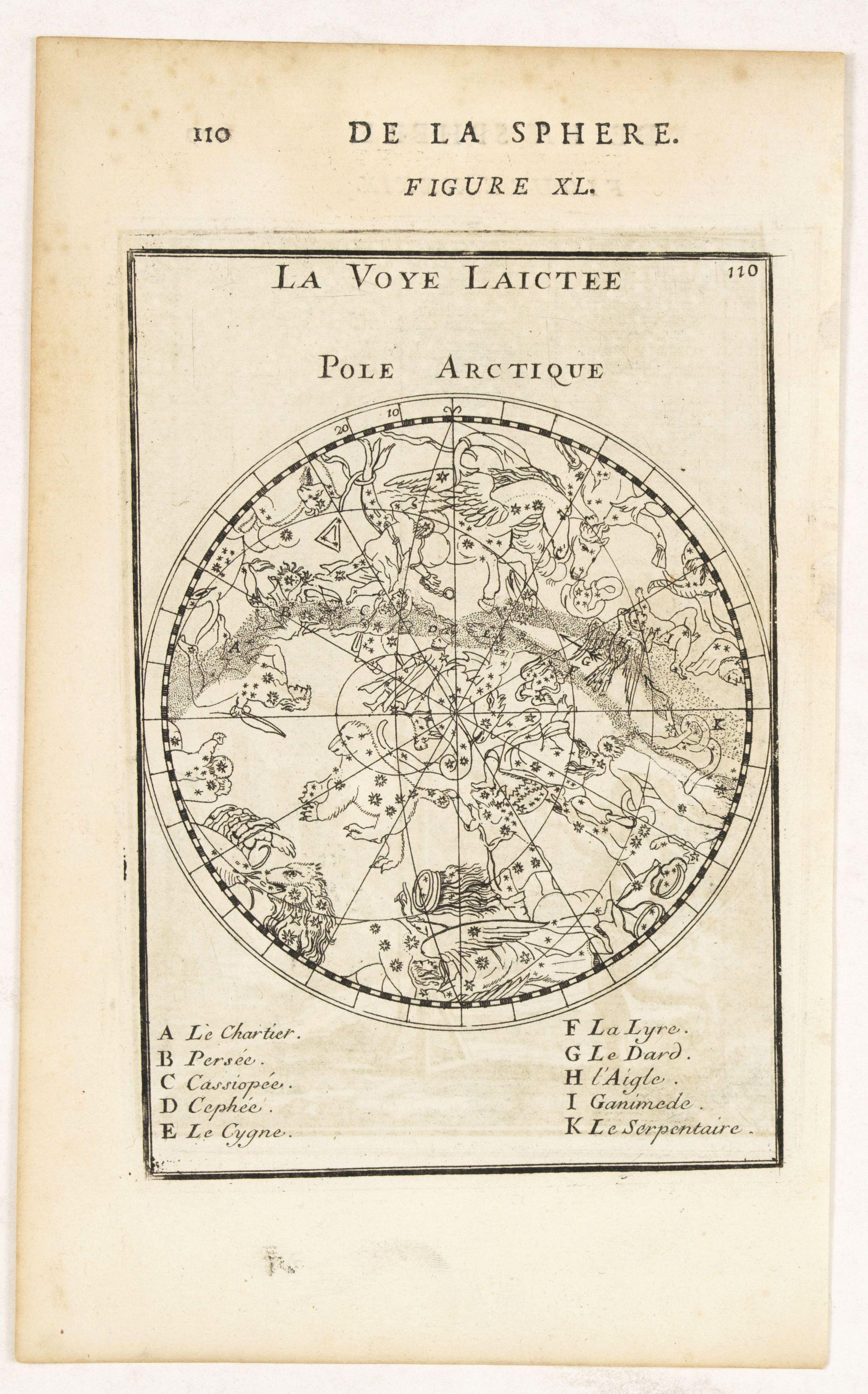 MALLET, A.M. -  La Voye Laictee, Pole Arctique. [Figure XXXIX. On verso]