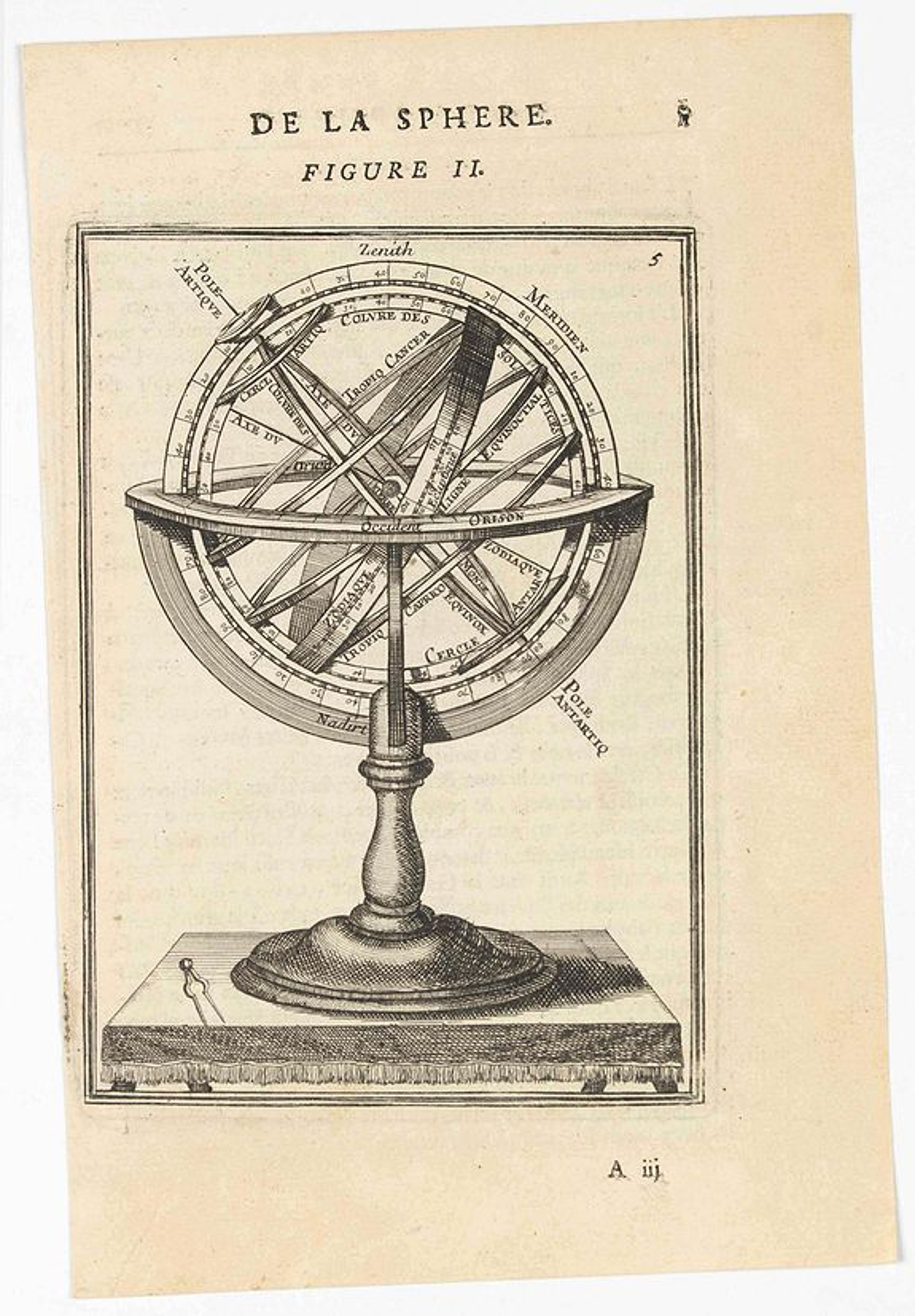 MALLET, A.M. -  DE LA SPHERE. Figure II.