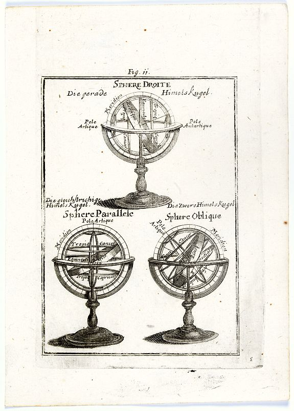 MALLET,A.M.,  Fig. 2. [ print depicting three armillary spheres], antique map, old maps
