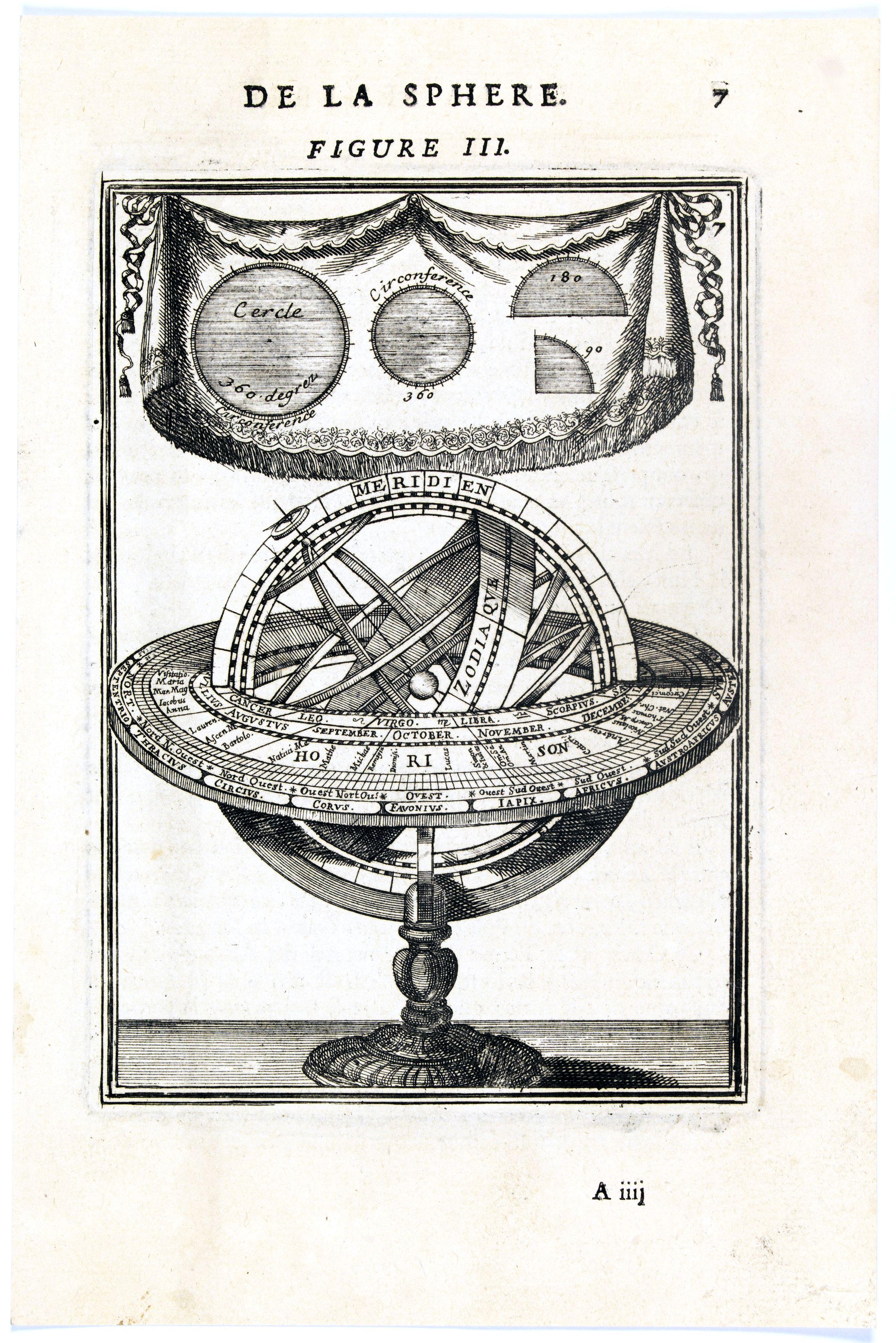 MALLET, A.M. -  DE LA SPHERE. Figure III. 7
