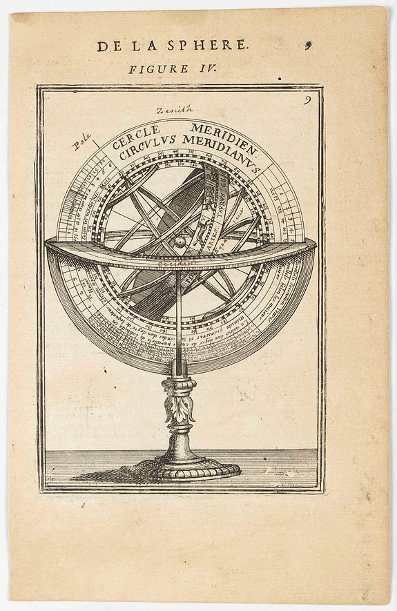 MALLET,A.M. -  DE LA SPHERE. Figure III.