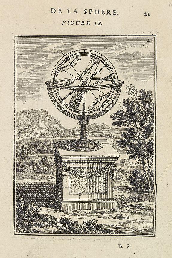 MALLET, A.M. -  De la Sphere. Figure IX.