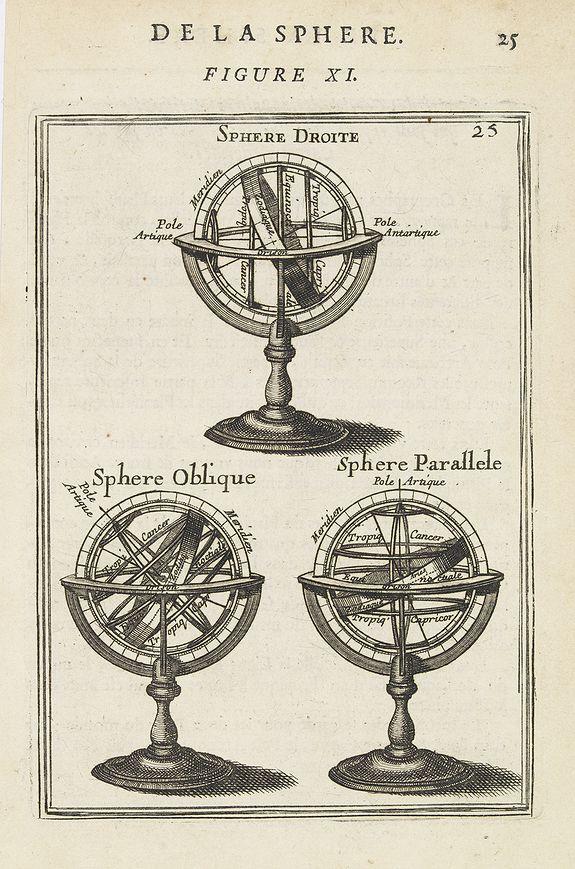 MALLET, A.M. -  De la Sphere. Figure XI.