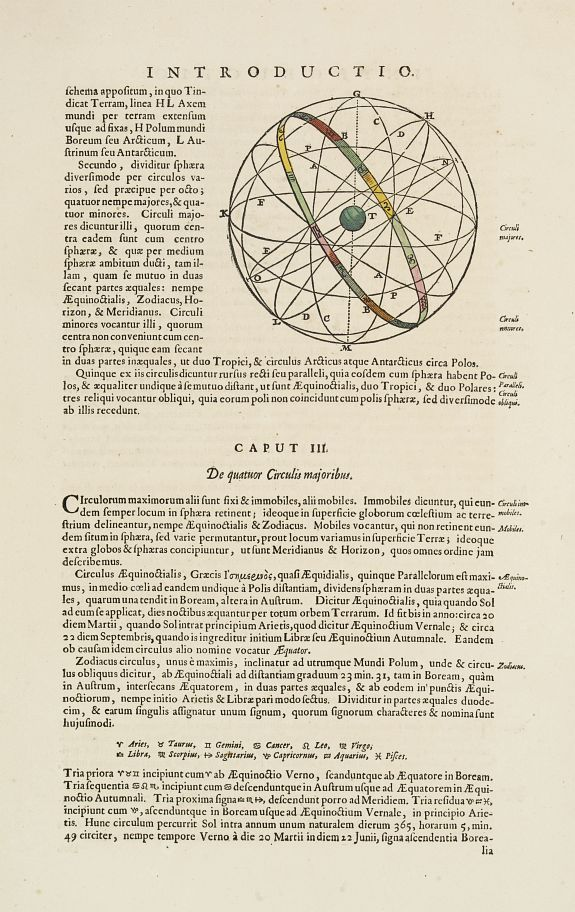 BLAEU, J.,  Itroductio. [with sphere.], antique map, old maps