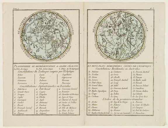 DELAPORTE, L'Abbé. -  Planisphere ou Représentation du Globe Céleste en deux Plans Hémisphères Coupés par l'Ecliptique.