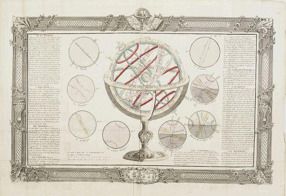 MONDHARE / DENIS, L. -  De la Sphère. L'equateur. Des Tropiques. Le zodiac. Les cercles polaires. L'Horizon. Le meridian.