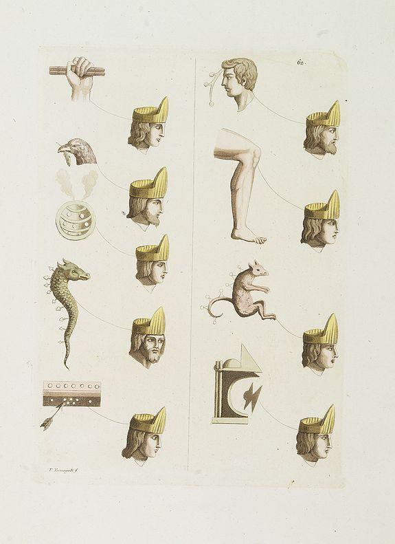FERRARIO, G. -  [ Figures representing Mexican Kings ].