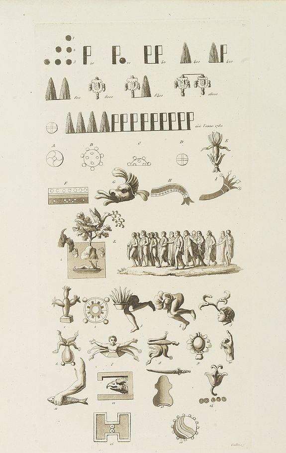FERRARIO, G. -  [ Emblematic figures and numeric characters ].
