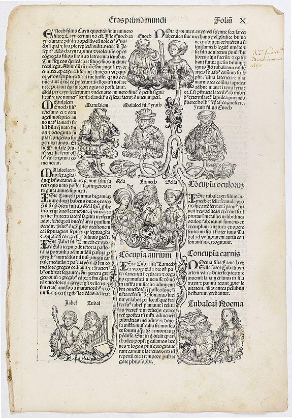 SCHEDEL, H. -  Etas Prima Mundi. Folium. X