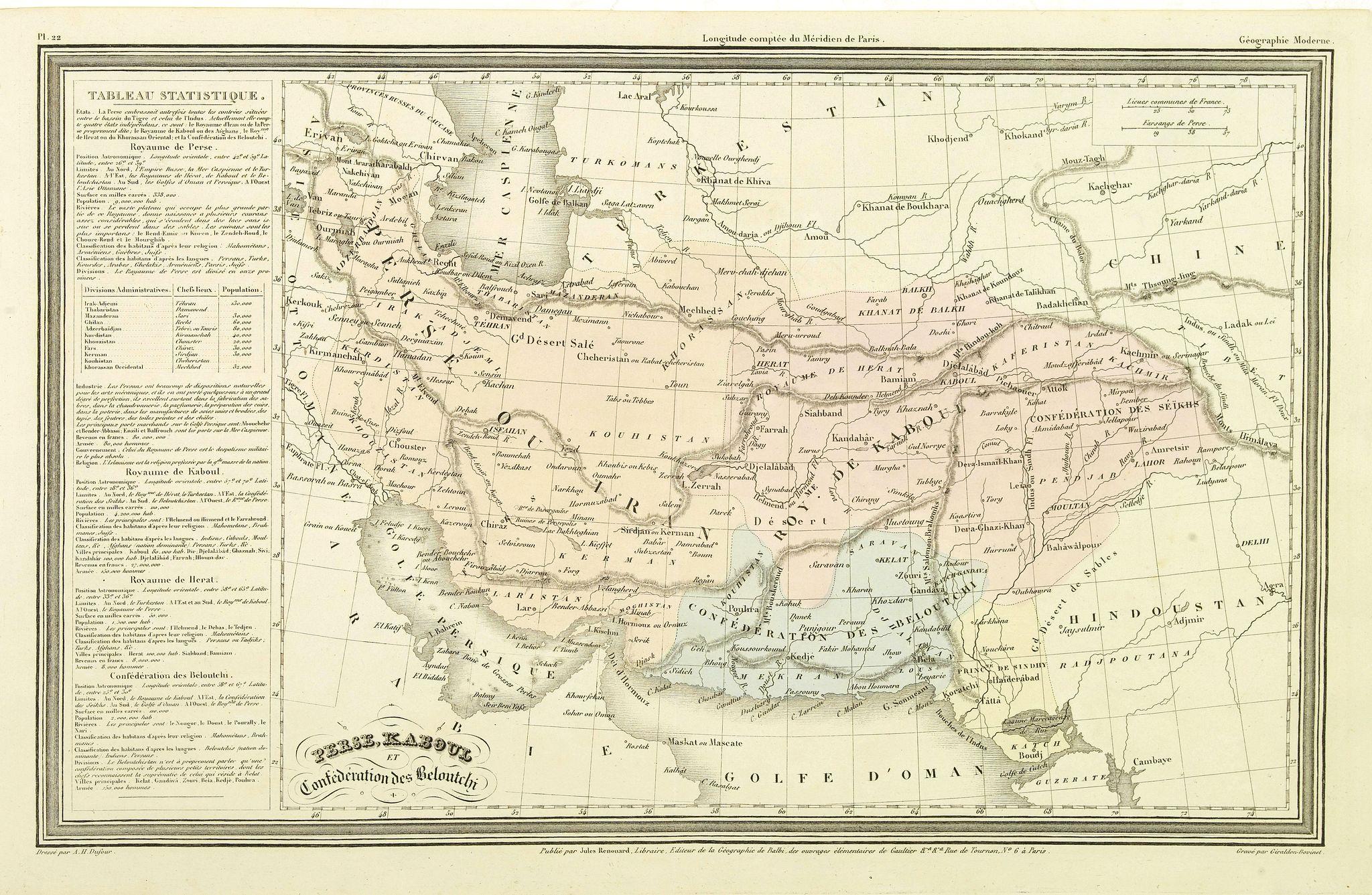 DUFOUR, A.H. -  Perse, Kaboul et confédération des Beloutchi.