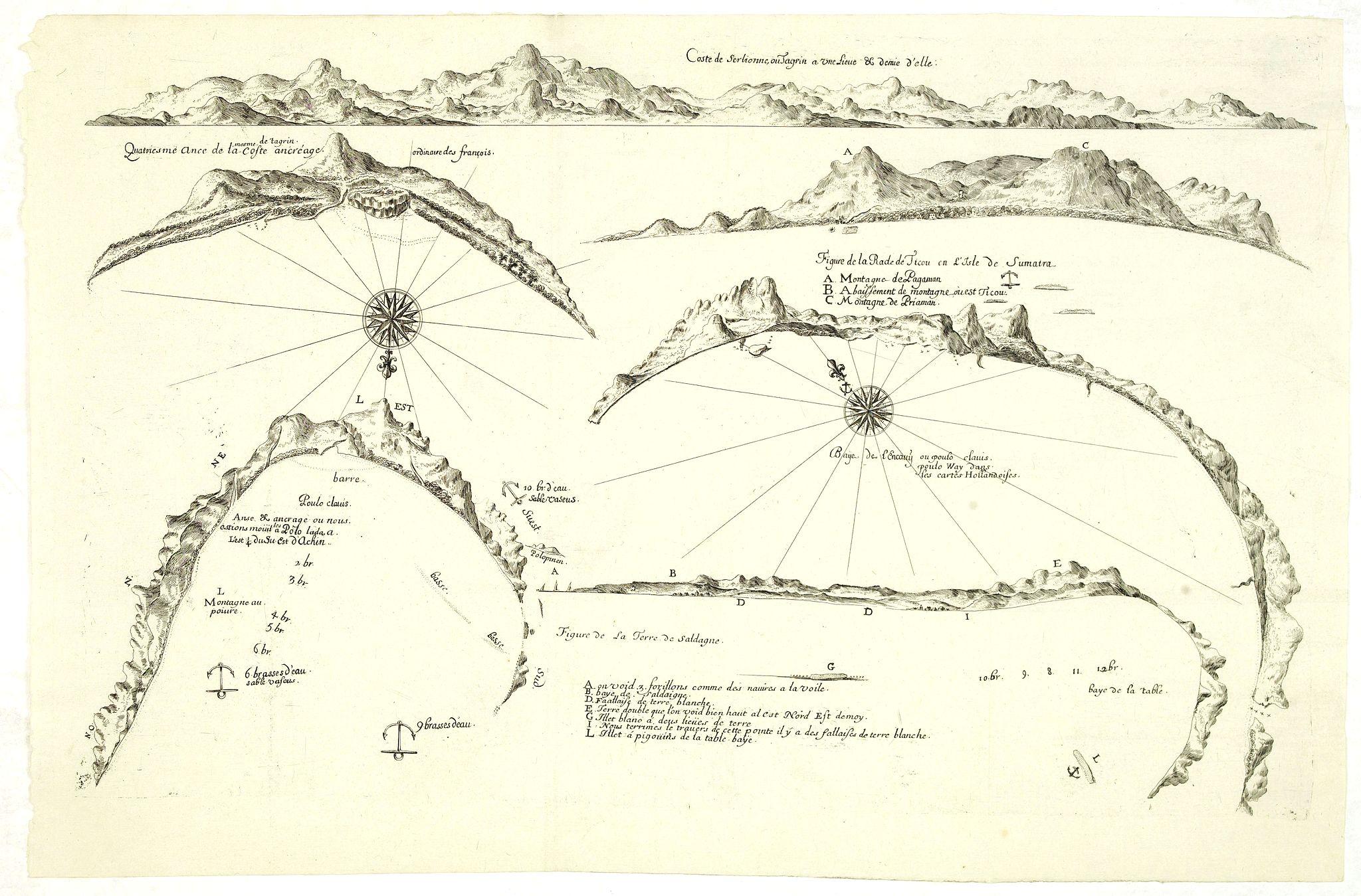 THEVENOT, M. -  (6 coastal profiles)