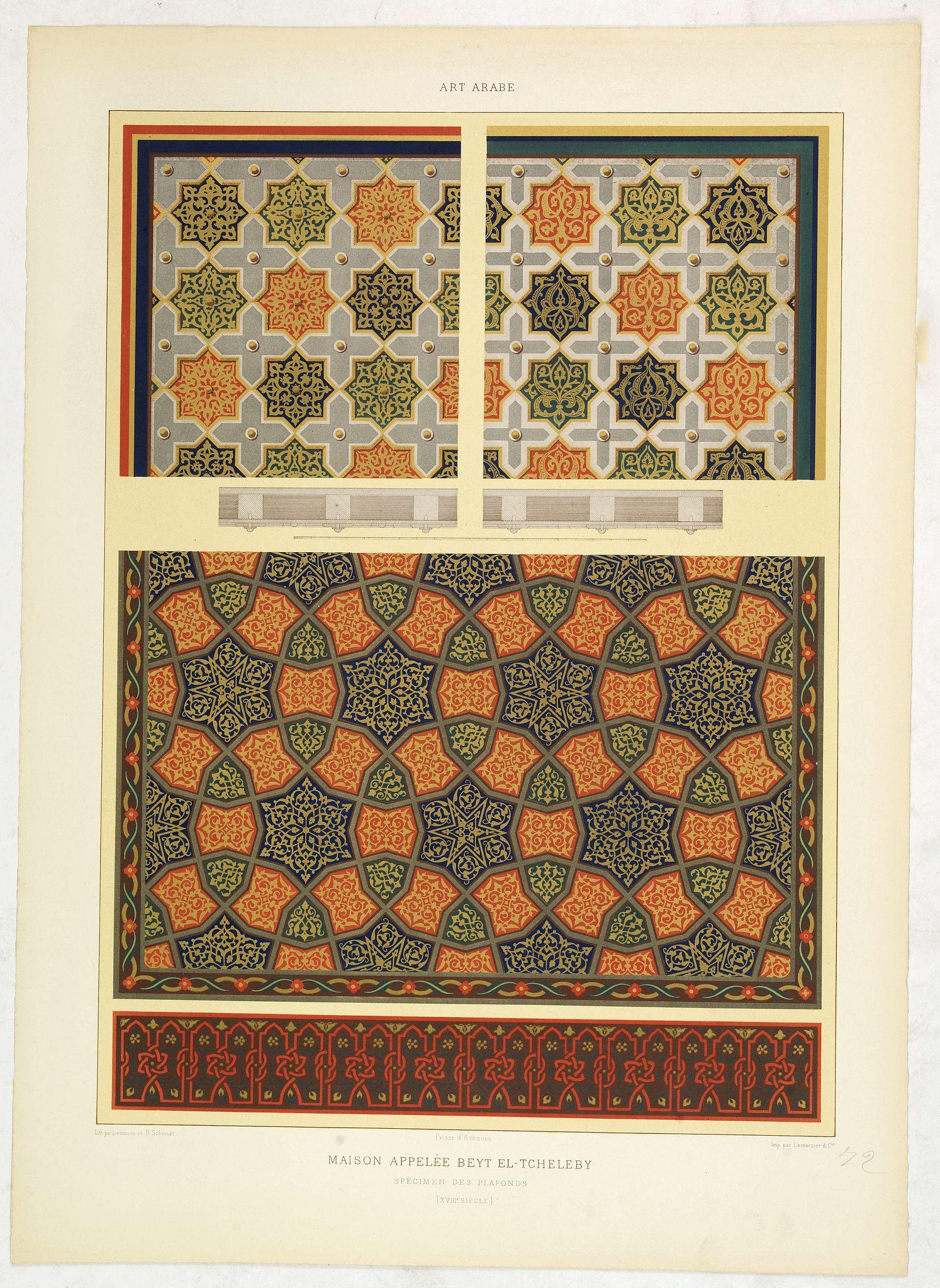 PRISSE D'AVENNES, E. -  Art arabe. - Maison appelée beyt el-Tcheleby.