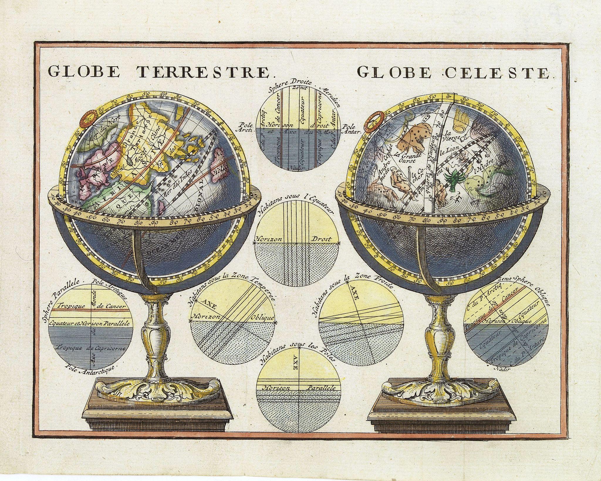 CHIQUET, J. -  Globe Terrestre. / Globe Celeste.