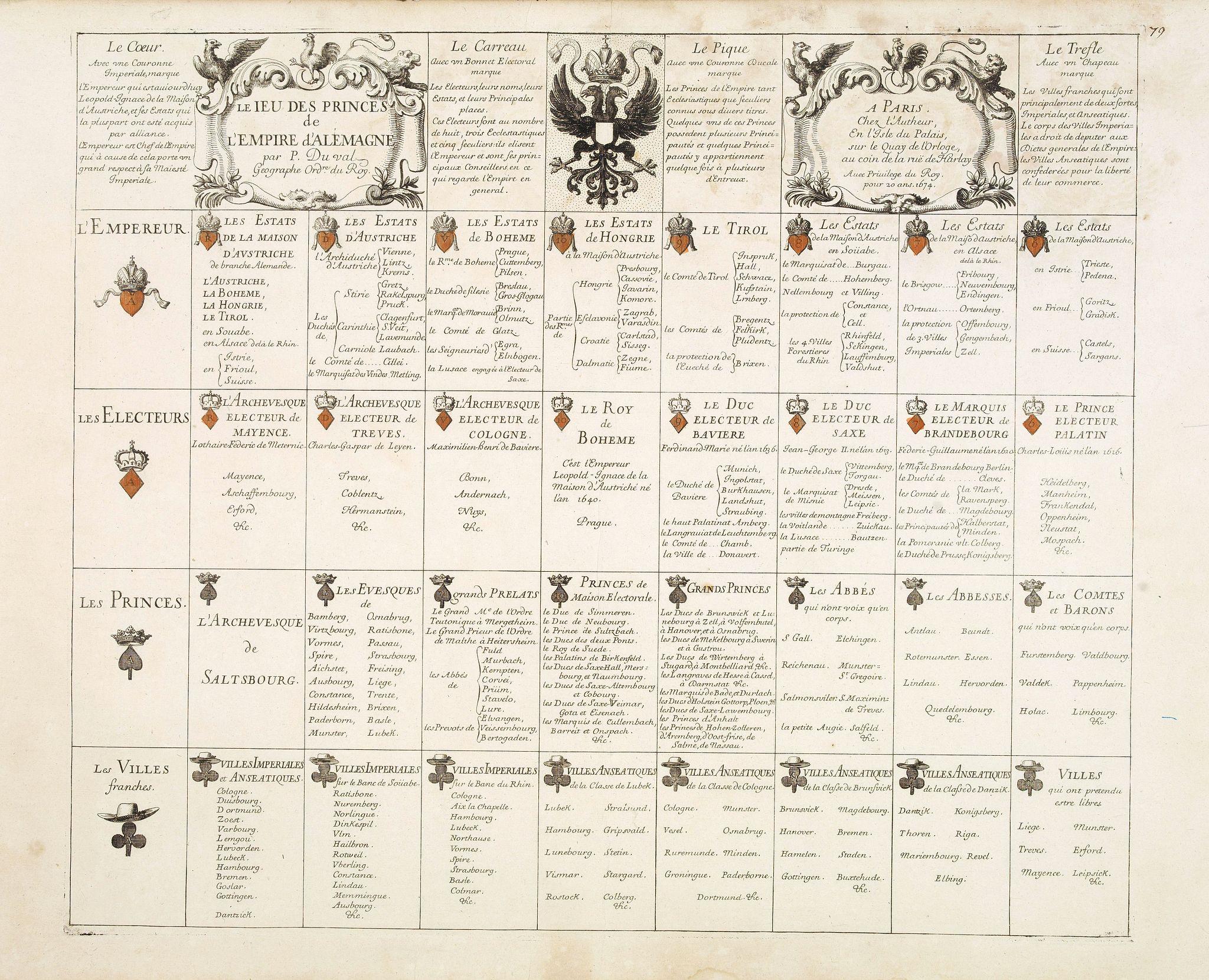 DU VAL, P. -  Le jeu des Princes de l'empire d'Allemagne par P. du Val. . .