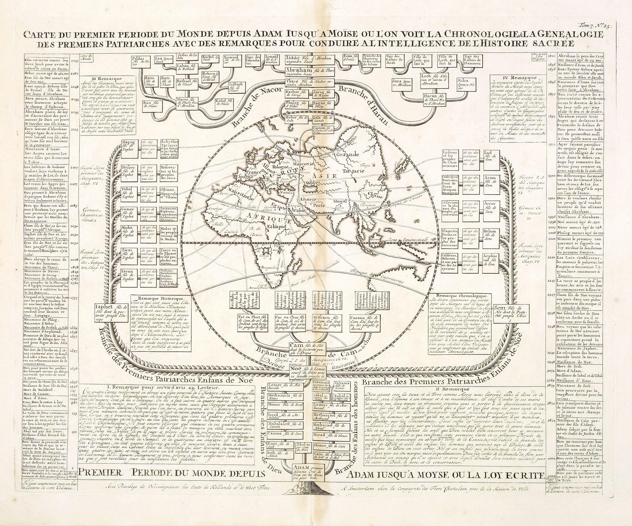 CHATELAIN, H. -  Carte du premier periode du Monde depuis Adam jusque' a Moise ou l'on voit la Chronologie & la genealogie des premeirs patriarches avec des remarques pour conduire a l' intelligence de l' Histoire sacree.