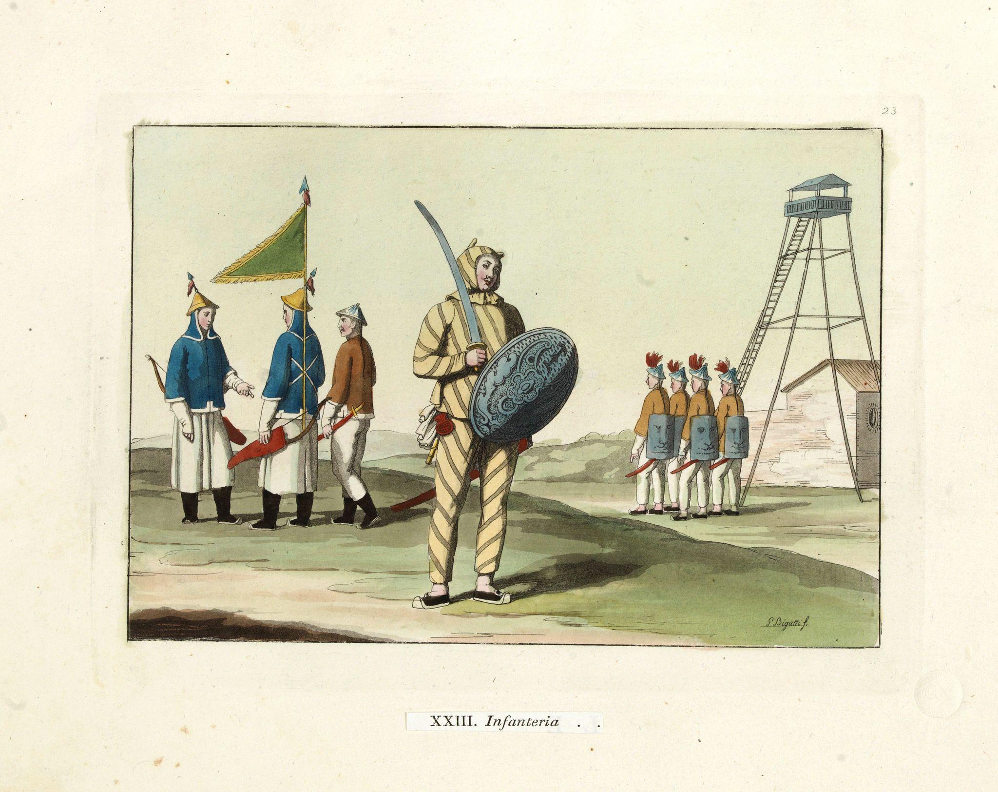 FERRARIO, G. -  [XXIII Infanteria ].