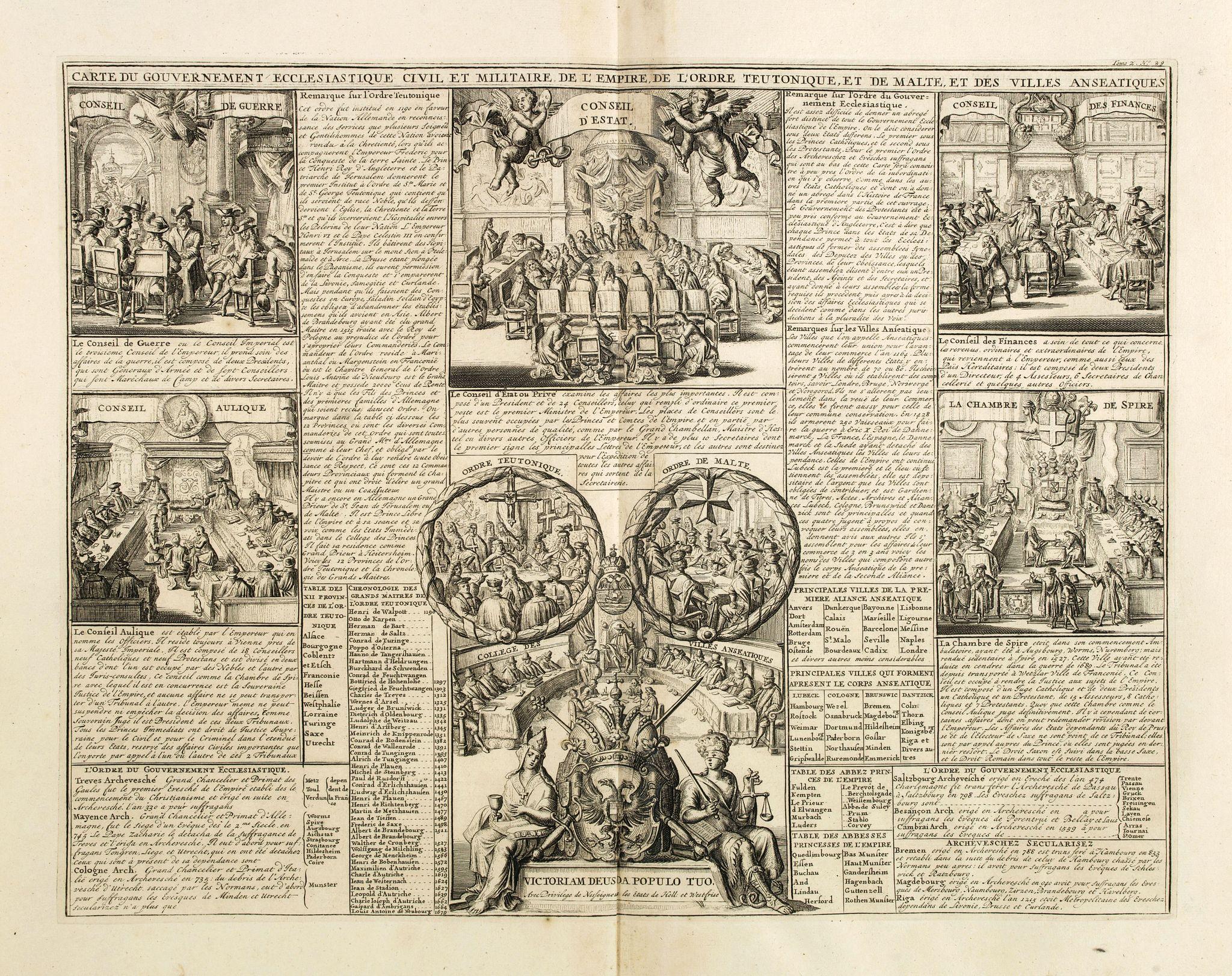 CHATELAIN, H. -  Carte du gouvernement ecclesiastique civil et militaire de l'Empire de l'ordre teutonique et de Malte et des villes anseatiques.