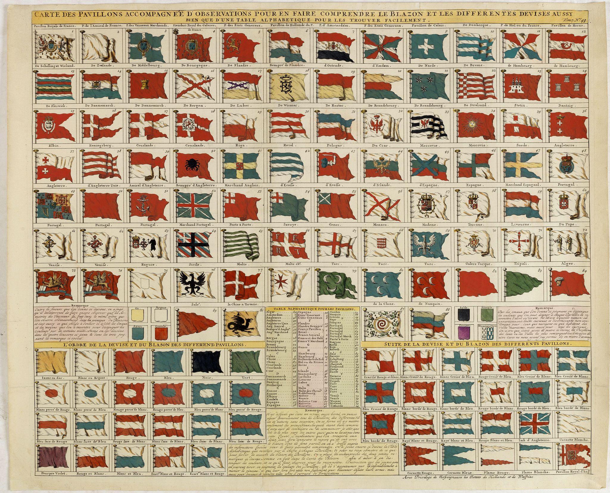 CHATELAIN, H. -  Carte des pavillons accompagnée d'observations pour en faire comprendre le blazon et les différentes devises aussy bien que d'une table alphabétique pour les trouver facilement.?