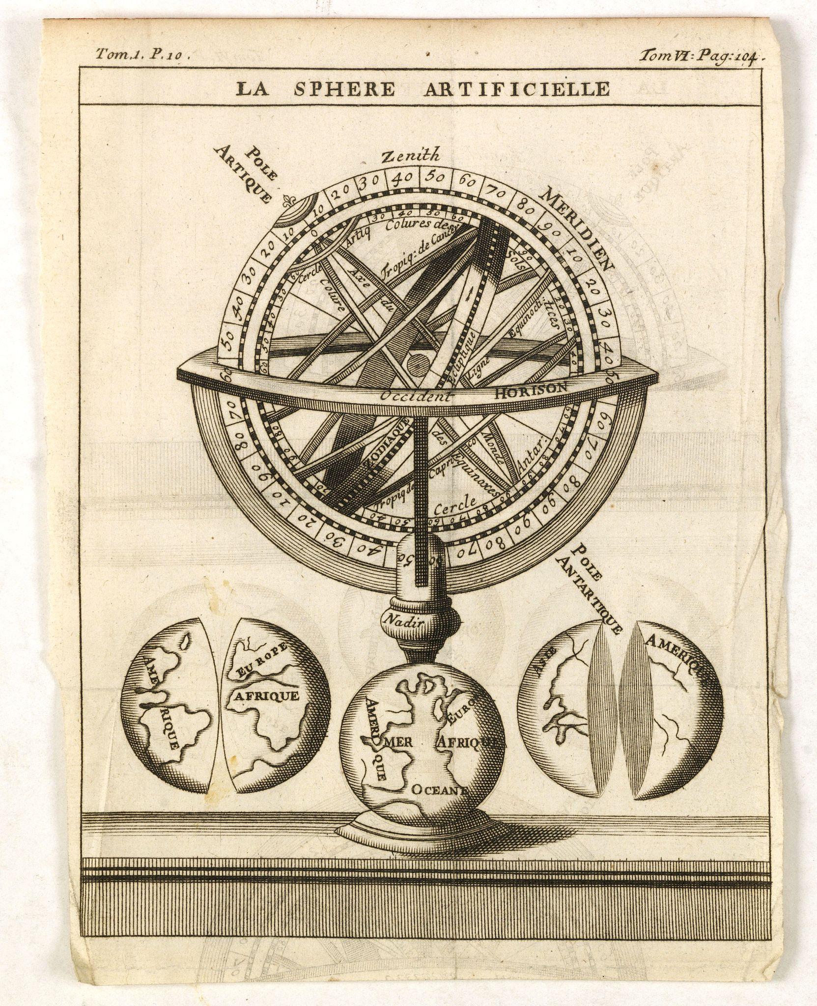 ANONYMOUS -  La Sphere Artificielle.