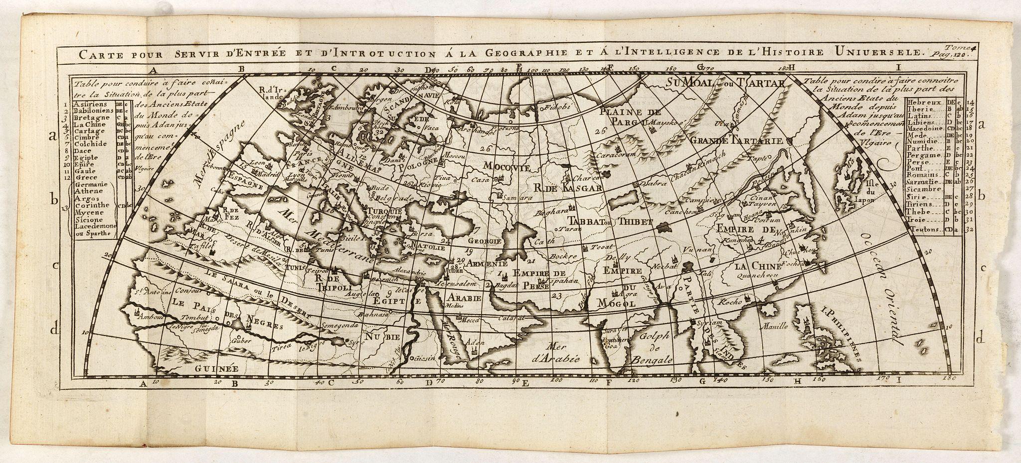 SANSON,N. after -  Carte pour servir d'entrée et d'introduction à la geographie et à l'itelligence de l'histoire universele.