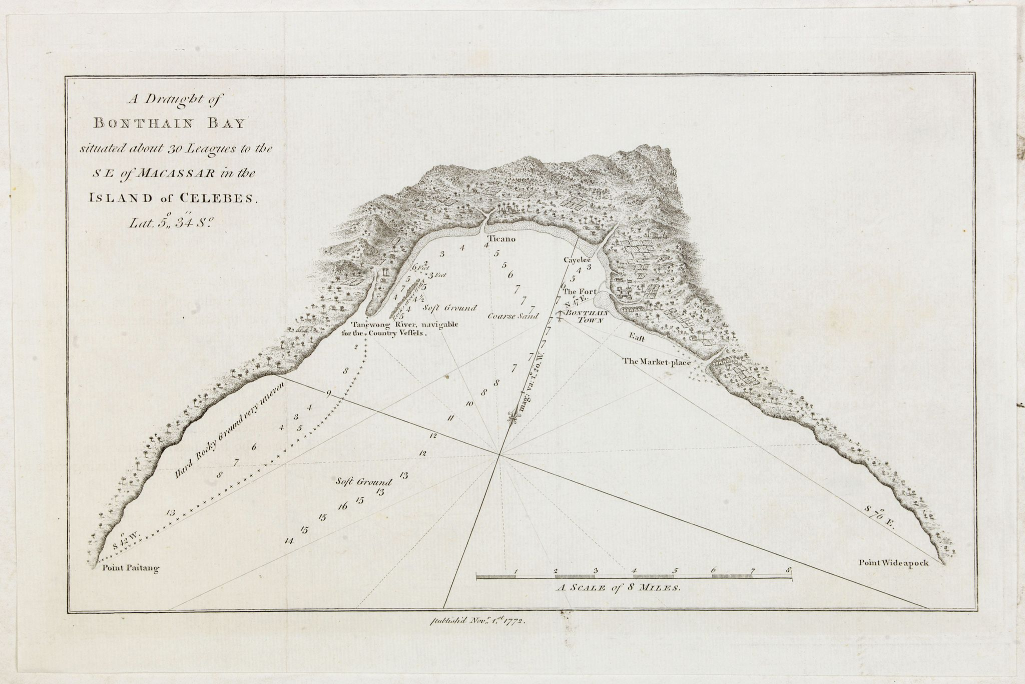 CARTERET, P. -  A Draught of Bonthain Bay situated about 30 Leagues to the S E of Macassar in the Island of Celebes. . .