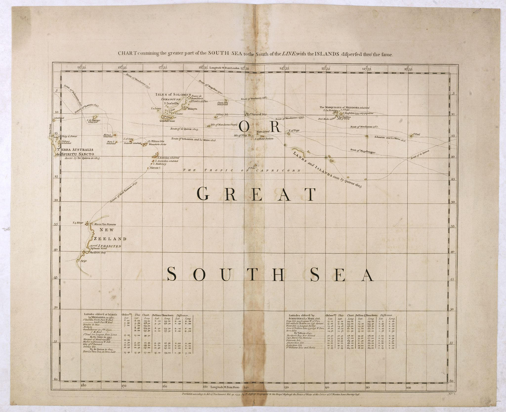 JEFFERY'S, Th.,  Chart containing the greater part of the South Sea to the south of the line with the islands dispersed thro' the same., antique map, old maps