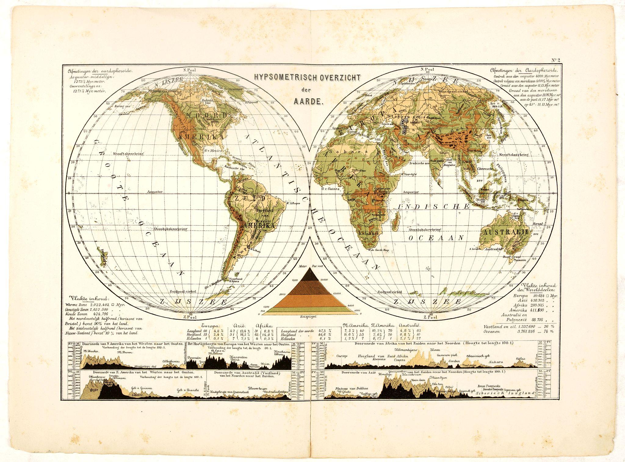 POSTHUMUS, N.W. -  Hypsometrisch Overzicht der Aarde.