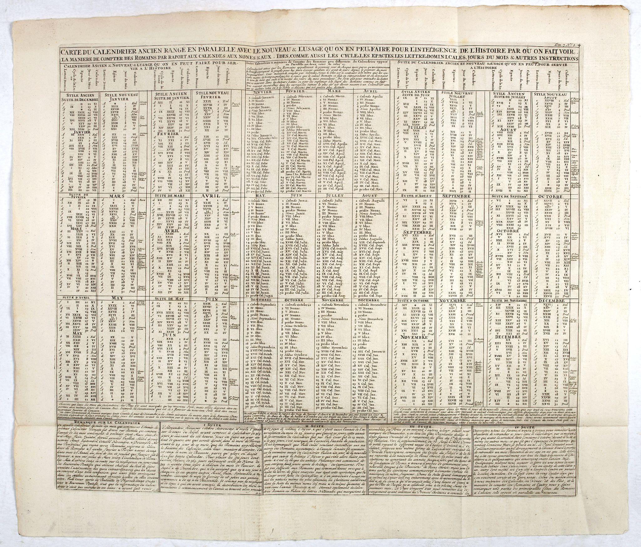 CHATELAIN, H. -  Carte du calendrier ancien rangé en parallèle avec le nouveau et l'usage qu'on en peut faire pour l'intelligence de l'histoire par ou on fait voir la manière de  . . .