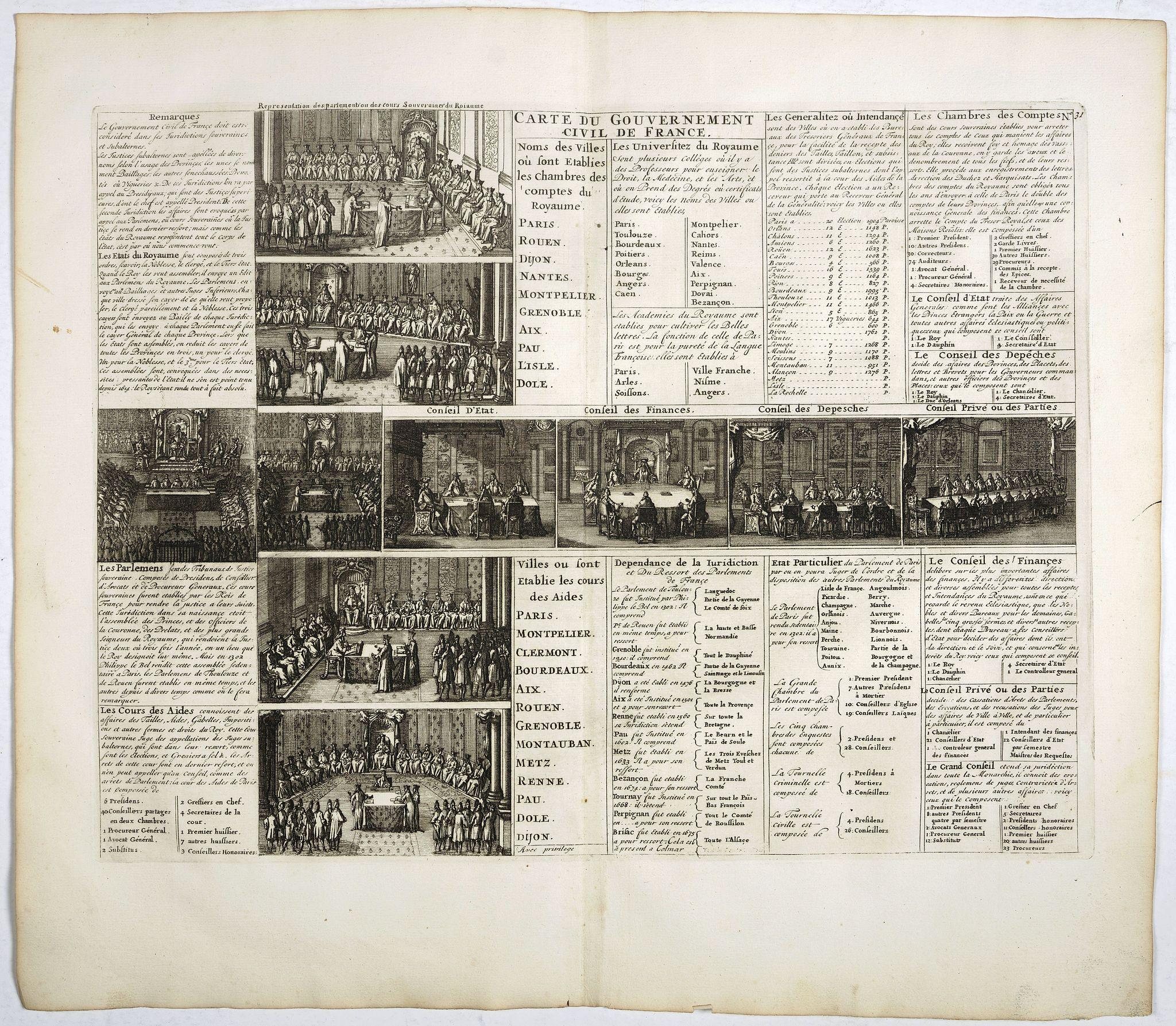 CHATELAIN, H. -  Carte du Gouvernement Civil de France.