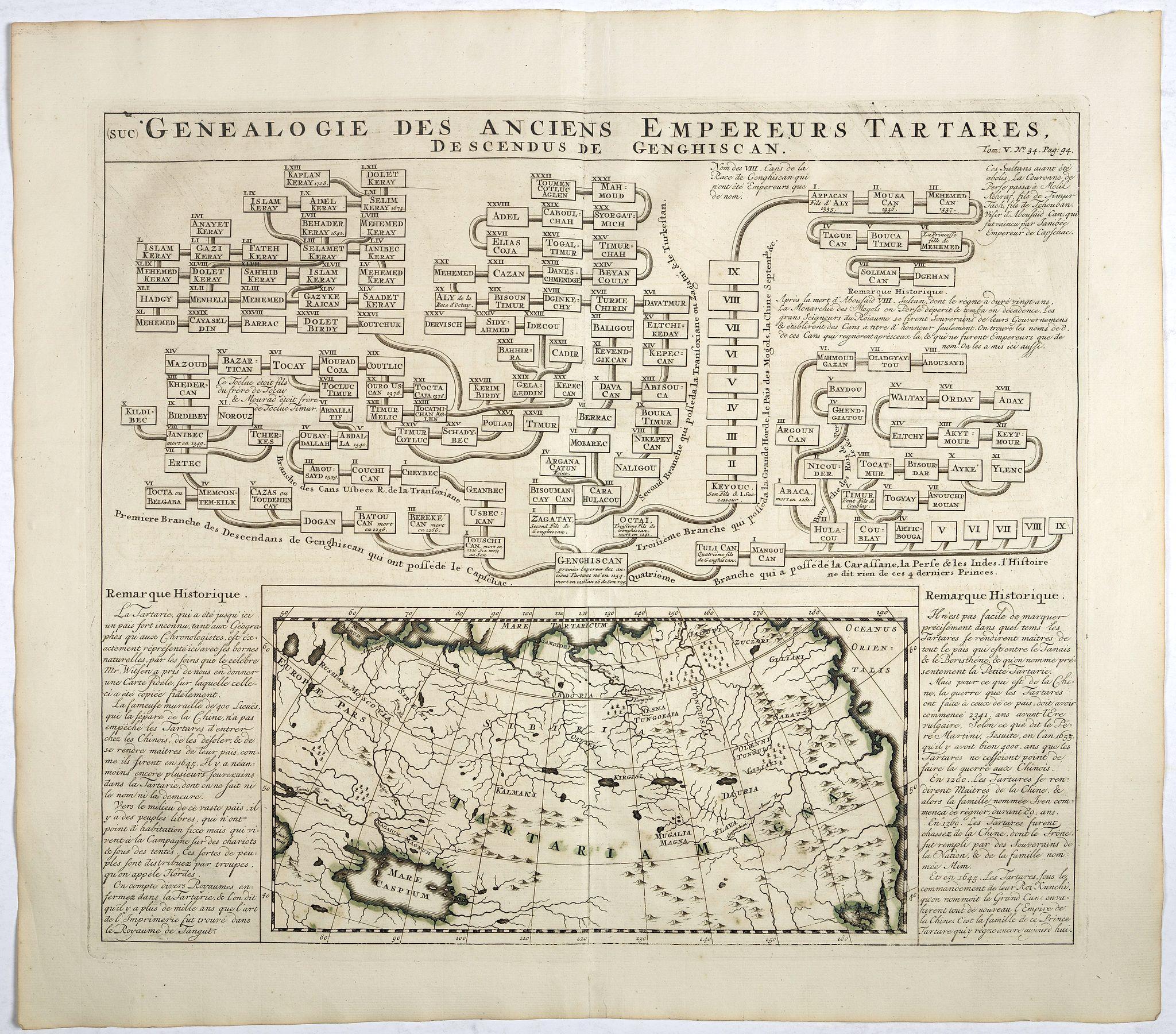 CHATELAIN, H. -  Genealogie des anciens empereurs Tartares,. . .