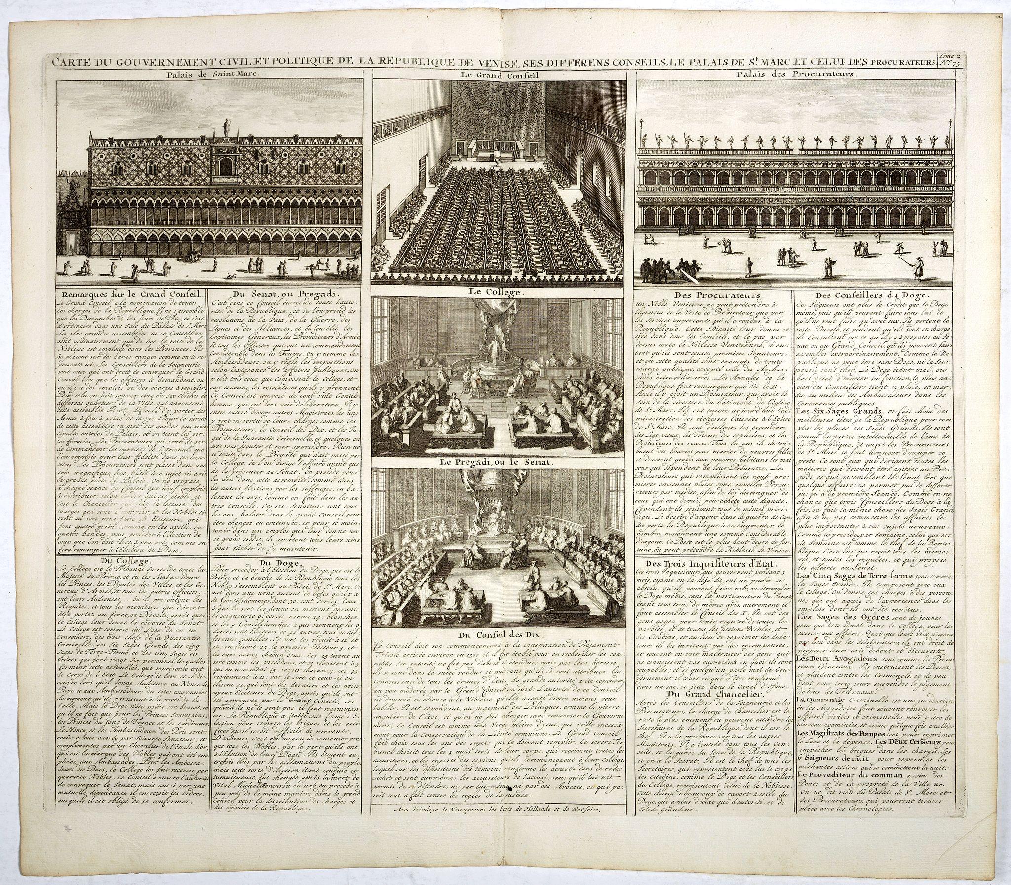 CHATELAIN, H. -  Carte du Gouvernement Civil et Politique de la République de Venise . . .