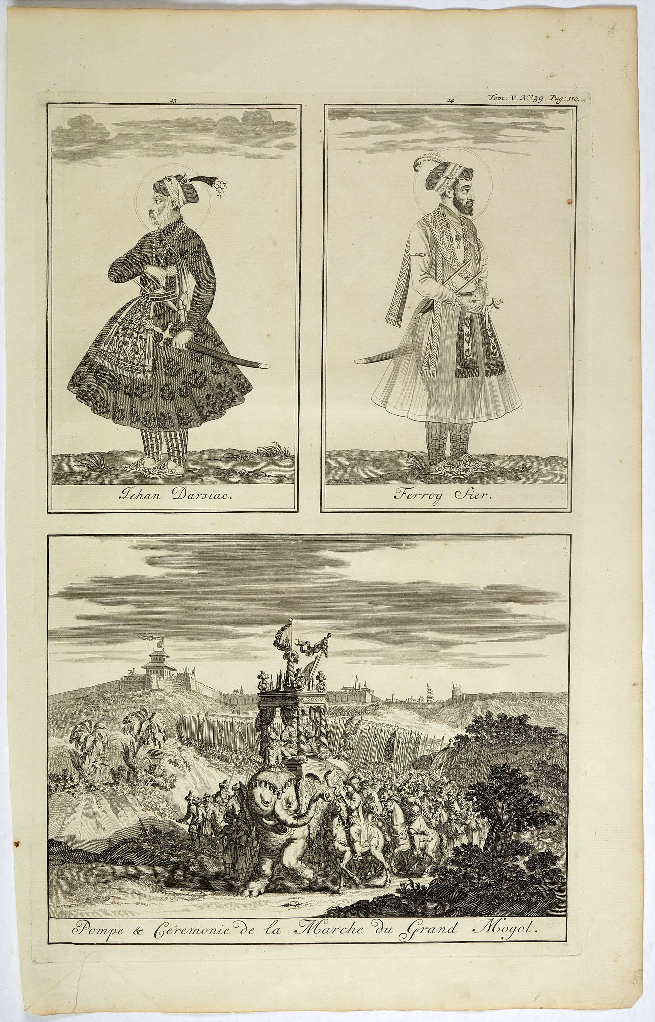 CHATELAIN, H. -  (Ichan Darsiac / Ferroy Sier / Pompe & Cérémonie de la marche du grand Mogol)