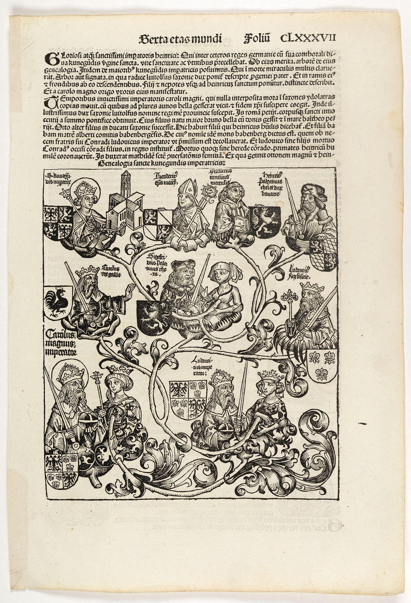 SCHEDEL, H. -  Sexta Etas Mundi. Folio CLXXXVII