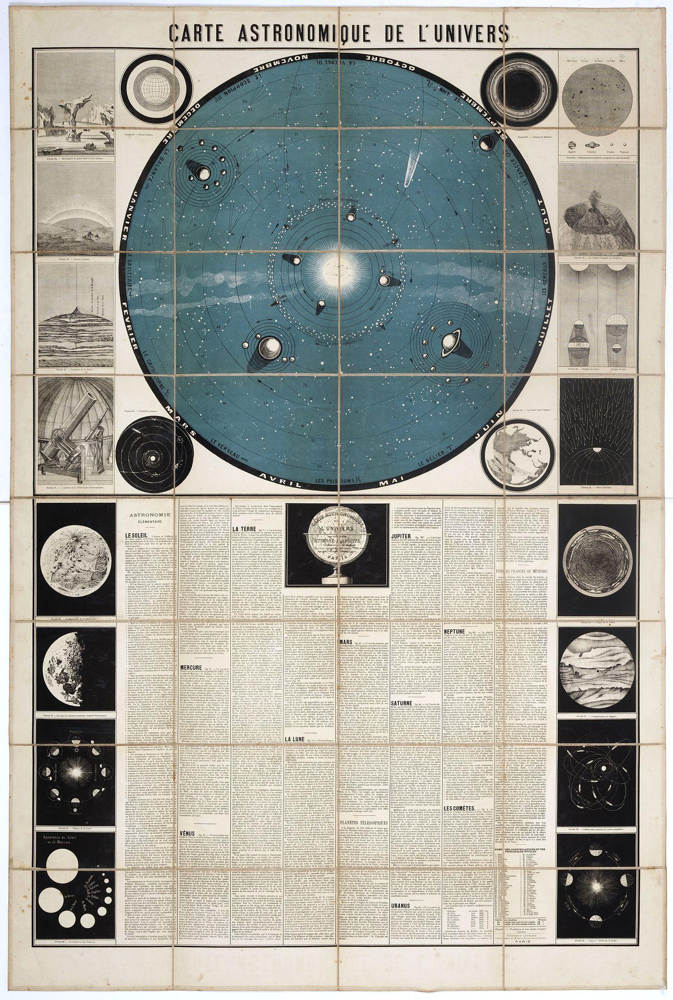 LAPORTE, E. -  Carte Astronomique de L'Univers.