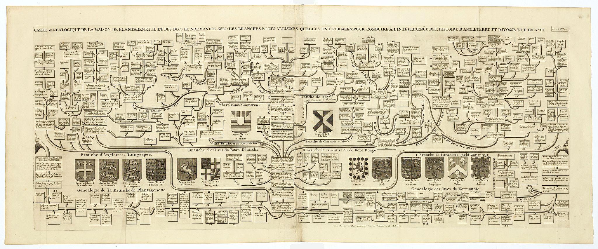 CHATELAIN, H. -  Carte généalogique de la maison de Plantagenette et des ducs Normandie . . .
