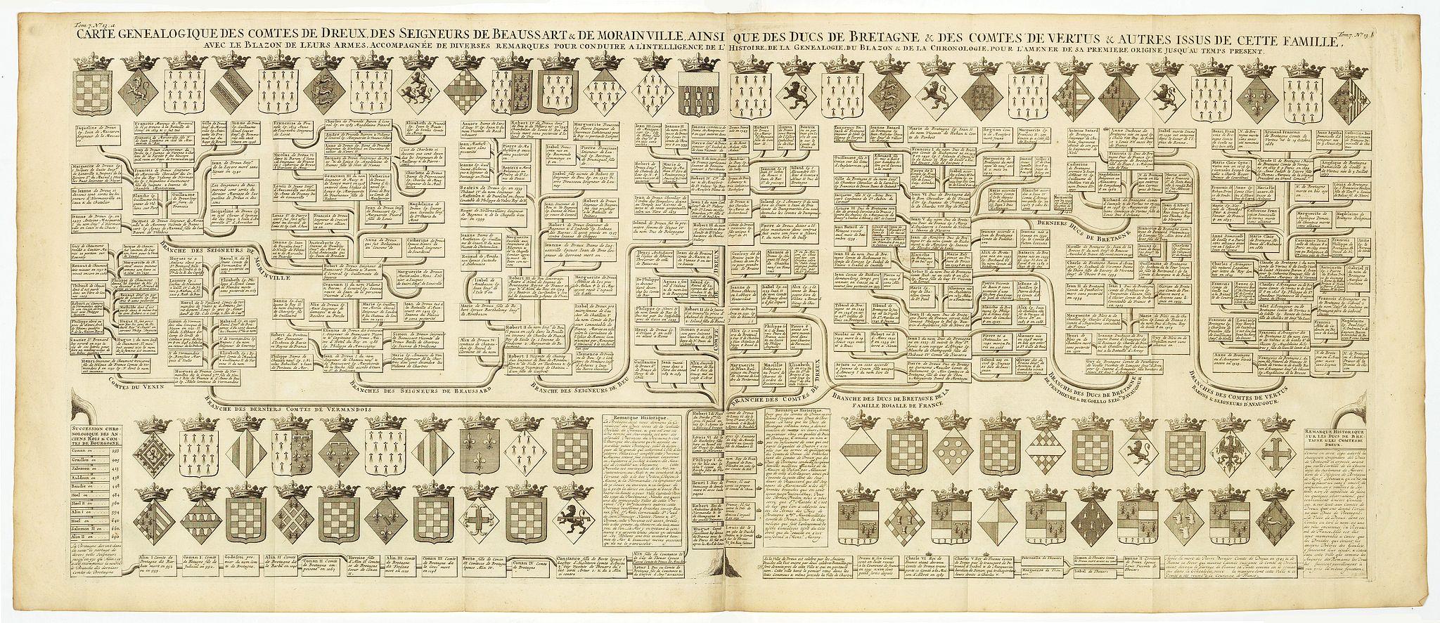 CHATELAIN, H. -  Carte genealogique des comtes de Dreux, des Seigneursde Beaussart . . .