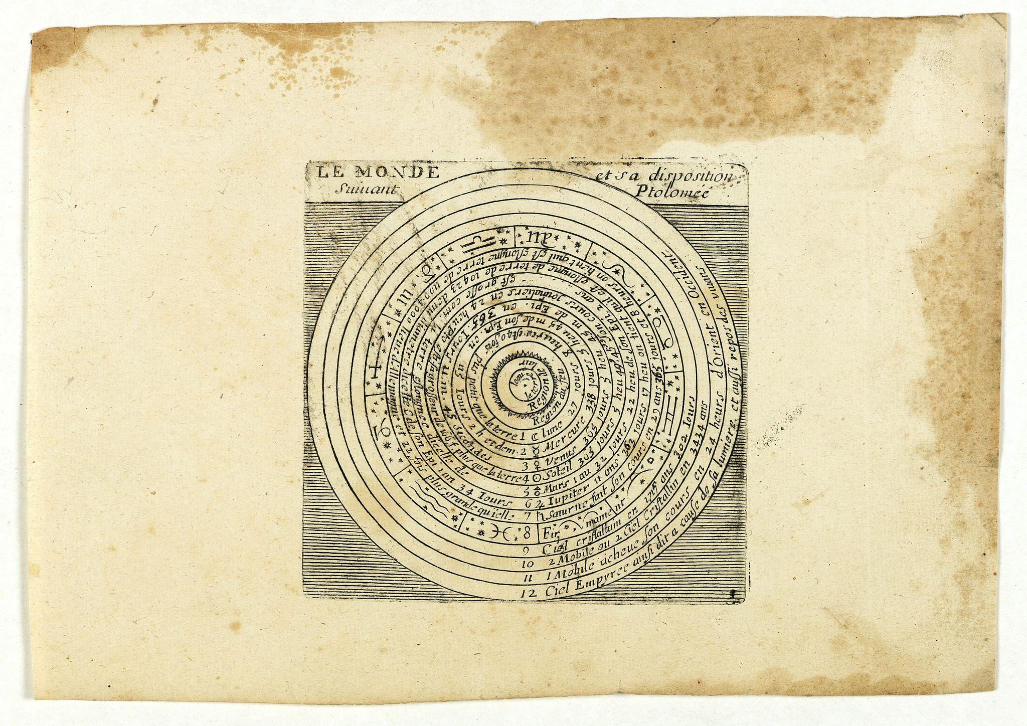JOLLAIN, G. -  Le monde et sa disposition suivant Ptolomée.