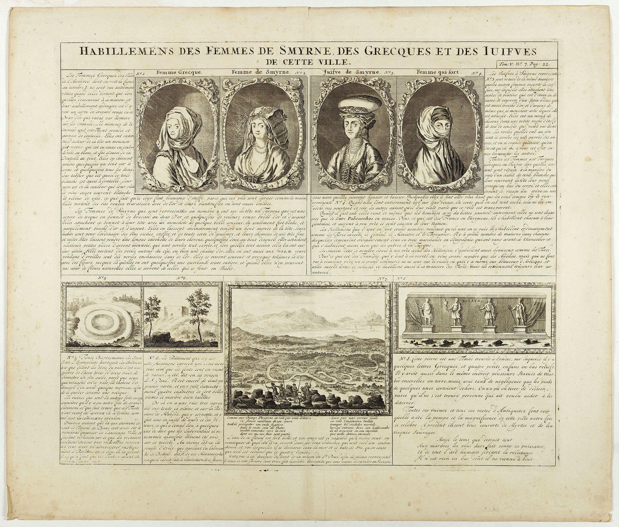 CHATELAIN, H. -  Habillement des femmes de Smyrnes, des Grecques et des Juifs de cette ville.