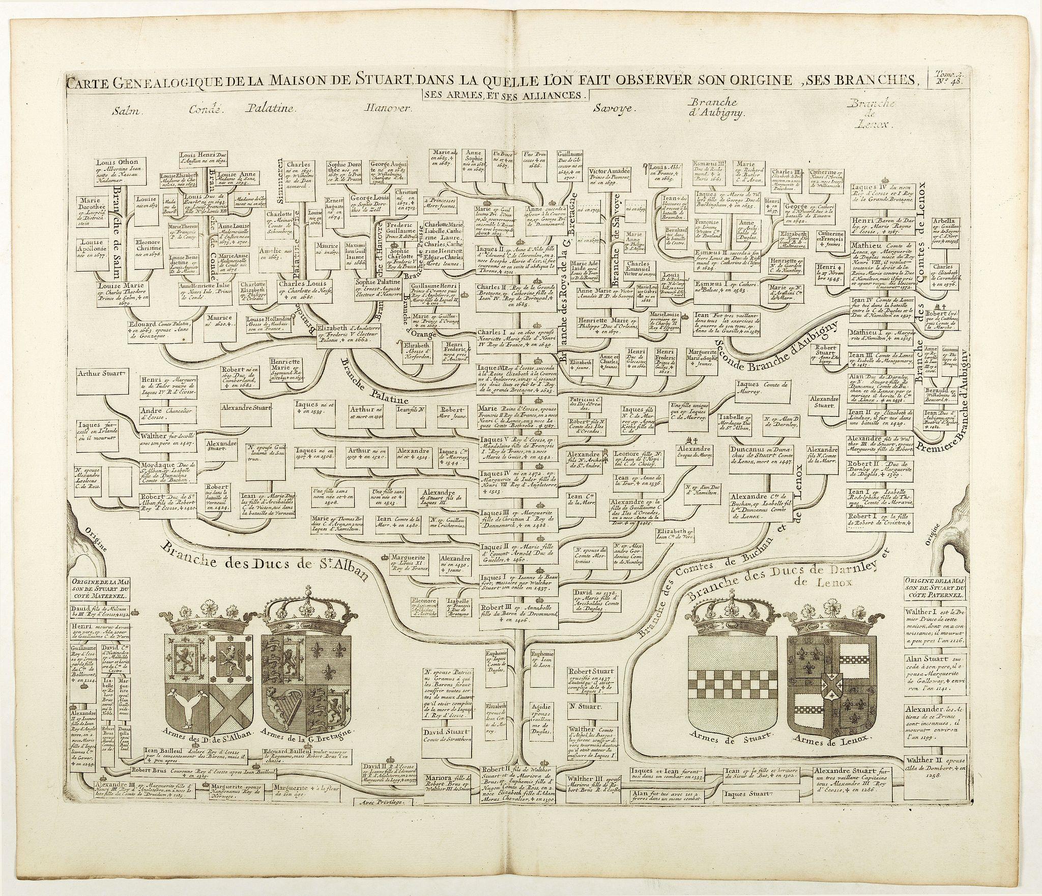 CHATELAIN,H. -  Carte Genealogique De La Maison De Stuart, Dans La Quelle L'On Fait Observer Son Origine, Ses Branches.