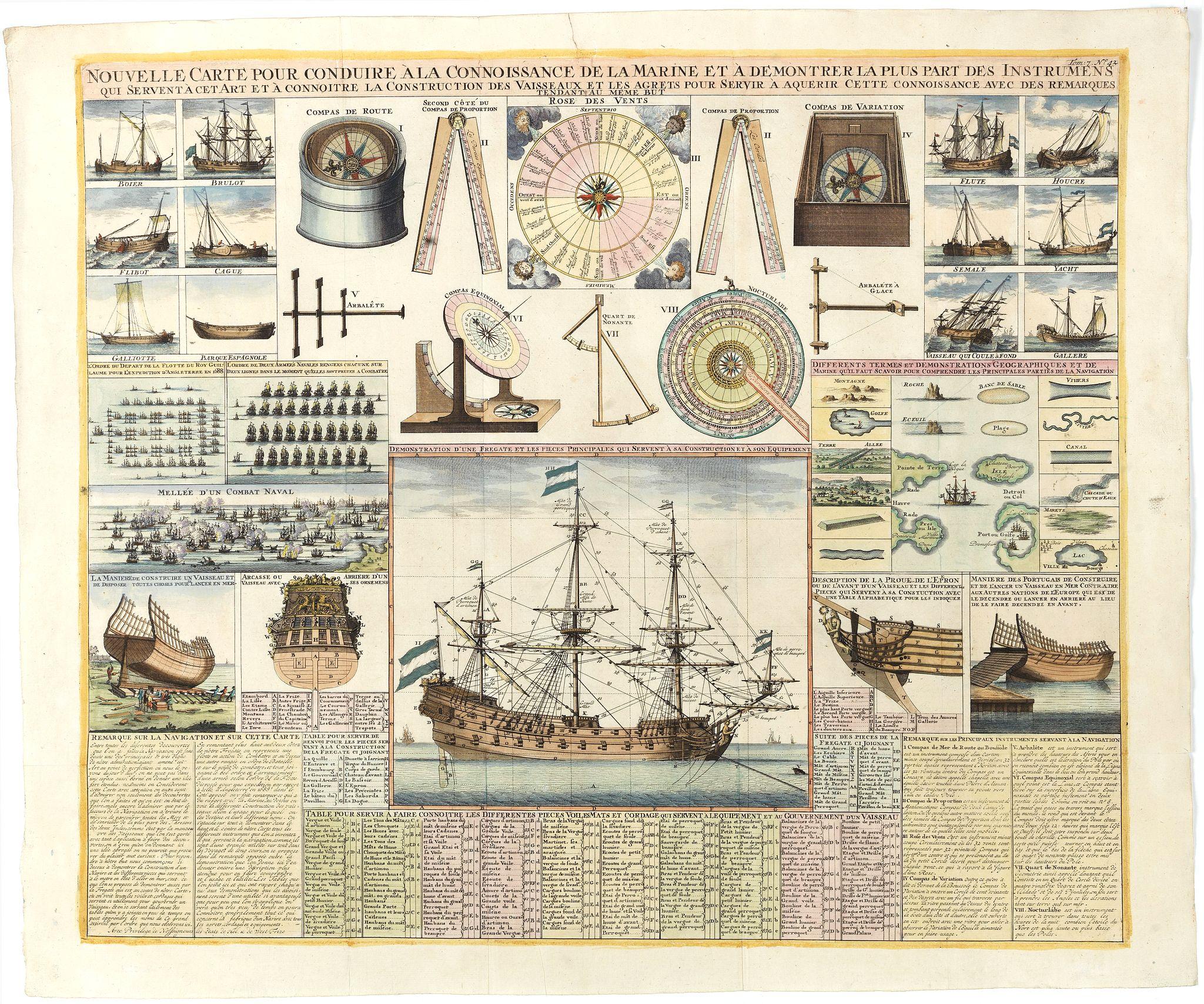 CHATELAIN, H. -  Nouvelle Carte pour conduire a la Connoissance de la Marine . . .