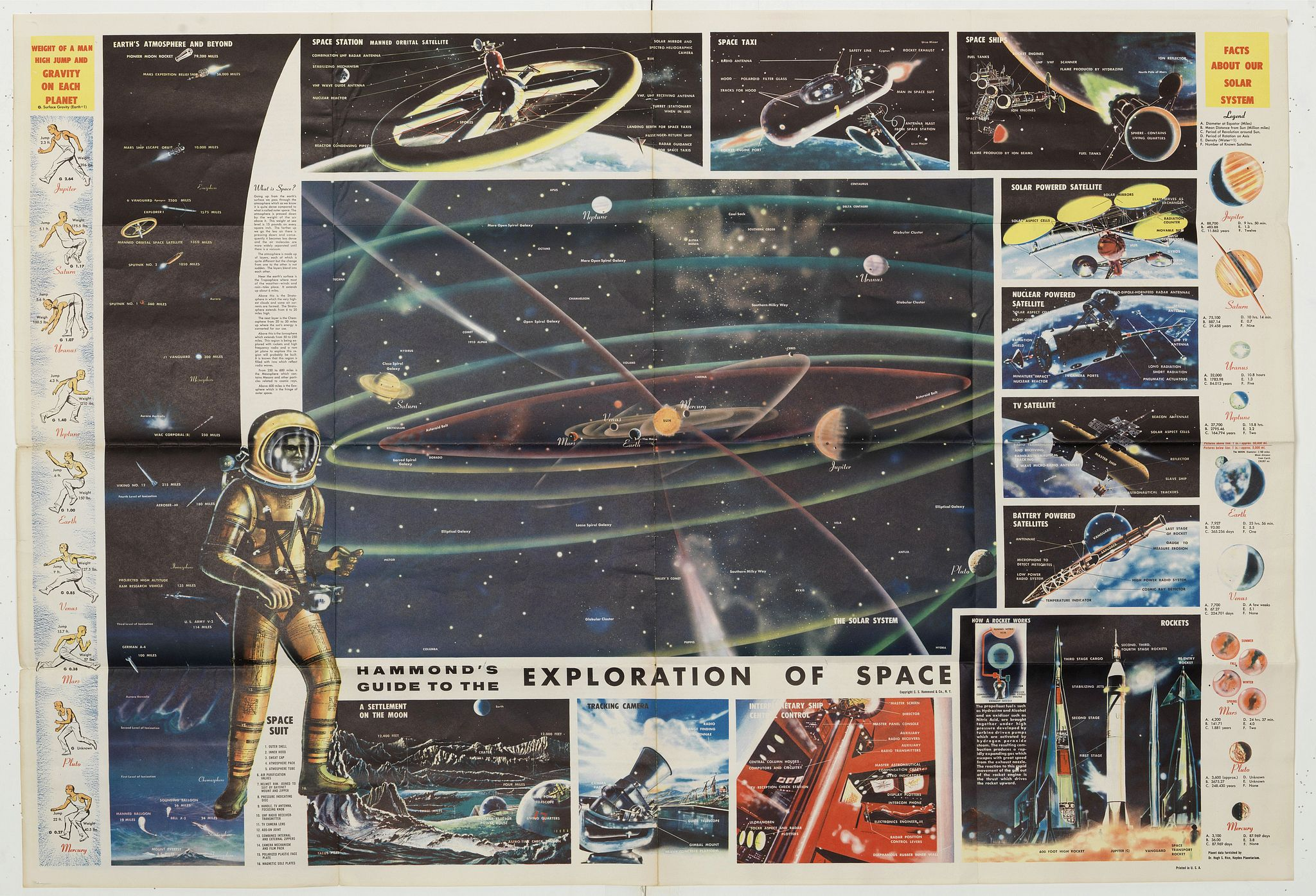 HAMMOND, C.S. & CO. -  Hammond's guide to the exploration of space.