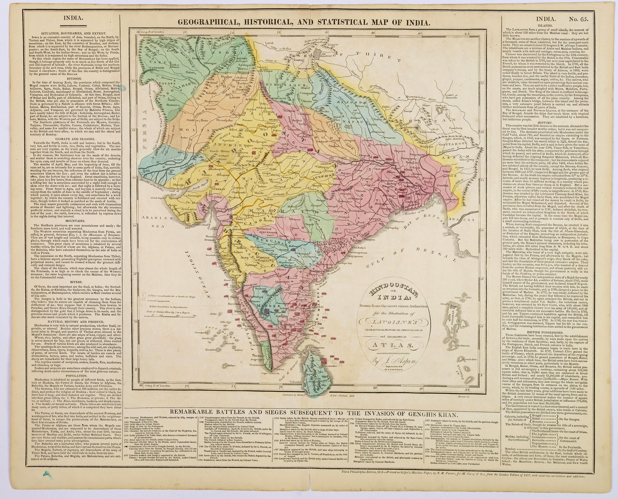 ASPIN, J. - Hindoostan or India.