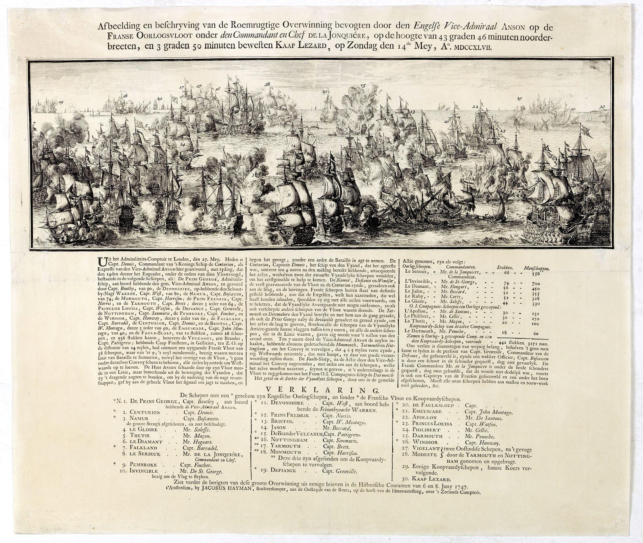 HAYMAN, J. - Afbeelding en befchrying van de Roemrugtige Overwinning bevogten door den Engelfe Vice- Admiral Anson . . .